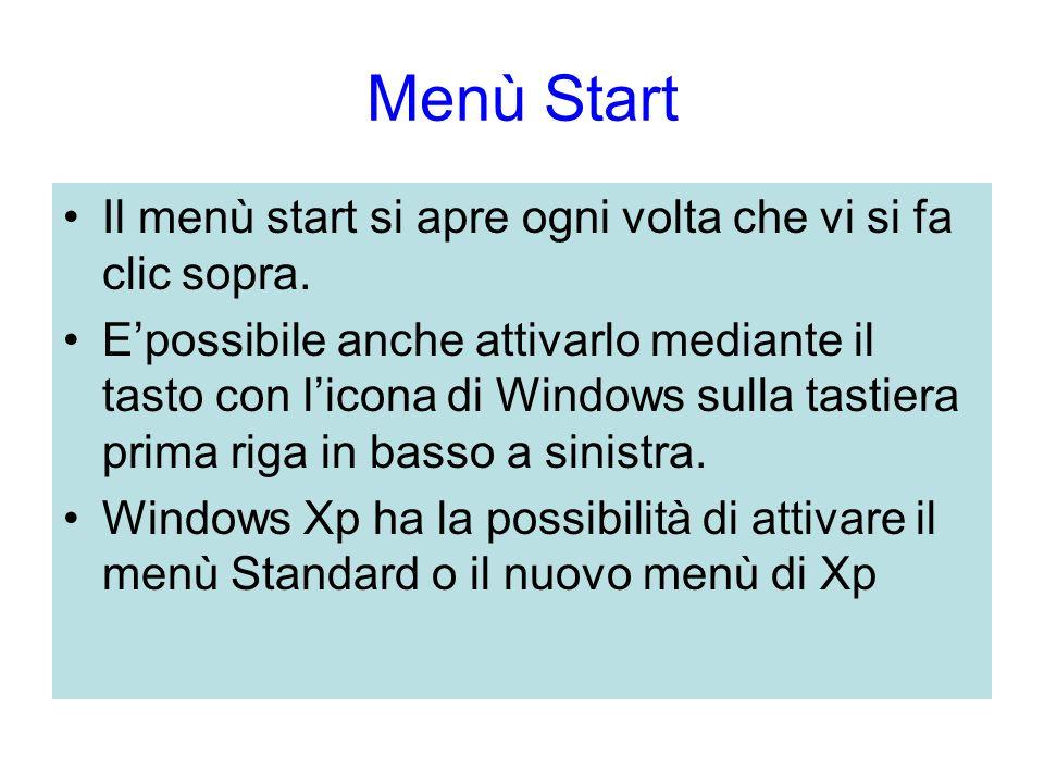 Barra delle applicazioni Nella barra inferiore è visibile la barra delle applicazioni che contiene il pulsante Start per visualizzare il contenuto del