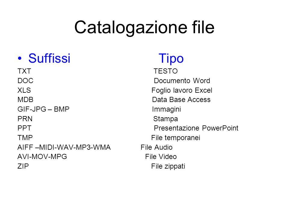 Estensioni e opzioni cartella Lestensione è utilizzata da Xp per riconoscere file e programmi. Tutti i programmi hanno estensione exe con doppio clic