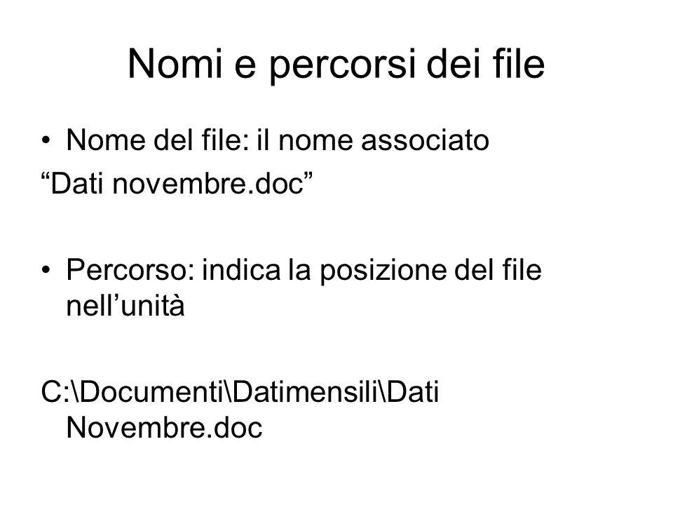 File di dati e programmi Dati: Documenti, immagini, tabelle, etc. Programmi: Fanno funzionare il computer