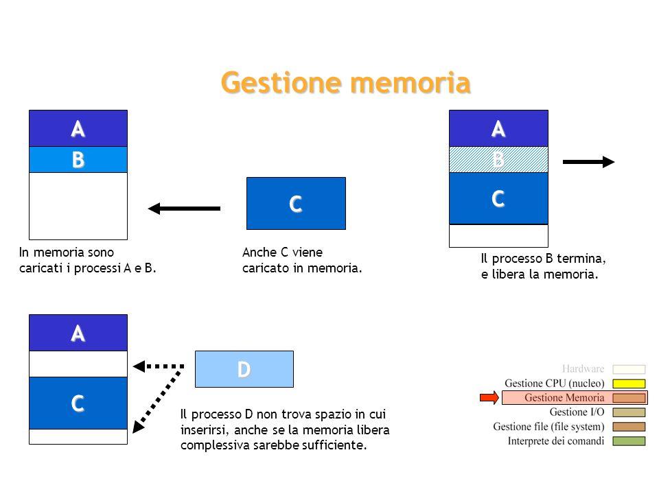 Dal momento che la memoria di sistema (RAM) è una risorsa finita, nellallocarla ai vari processi il sistema operativo deve risolvere vari problemi: Ge