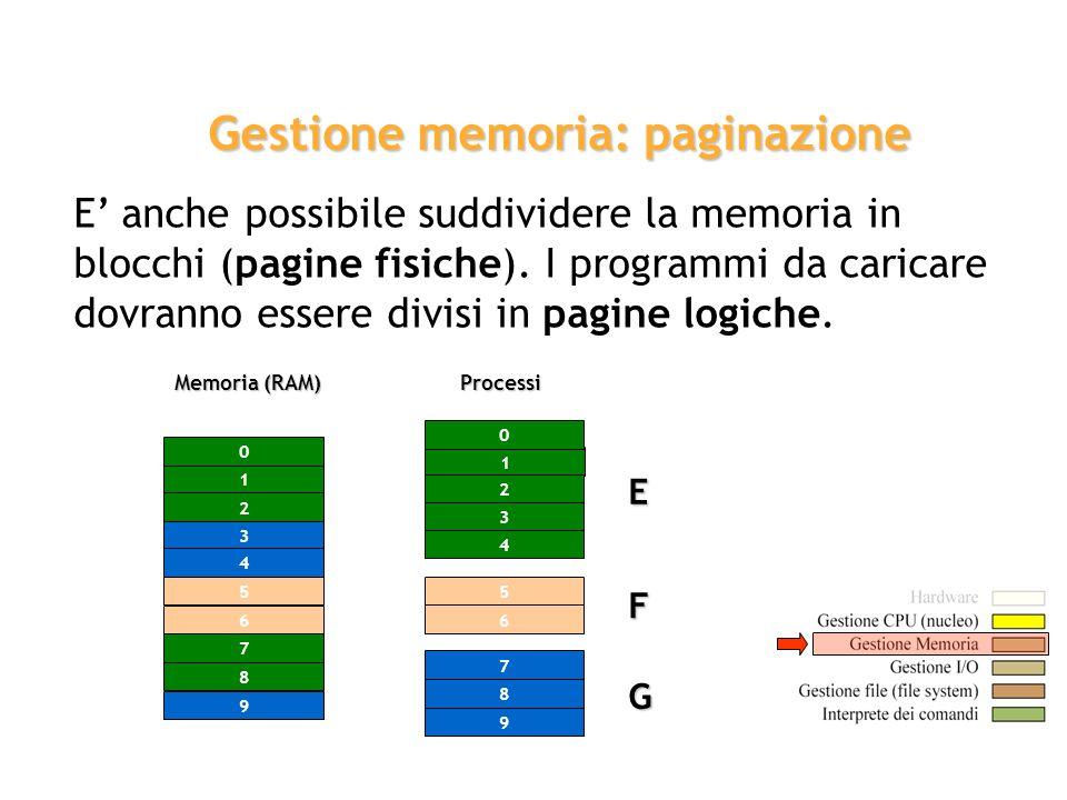 Gestione memoria A B A B C In memoria sono caricati i processi A e B.C Anche C viene caricato in memoria. Il processo B termina, e libera la memoria.A