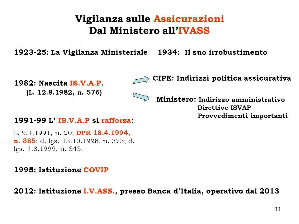 11 Vigilanza sulle Assicurazioni Dal Ministero allIVASS 1923-25: La Vigilanza Ministeriale1934: Il suo irrobustimento 1982: Nascita IS.V.A.P. (L. 12.8