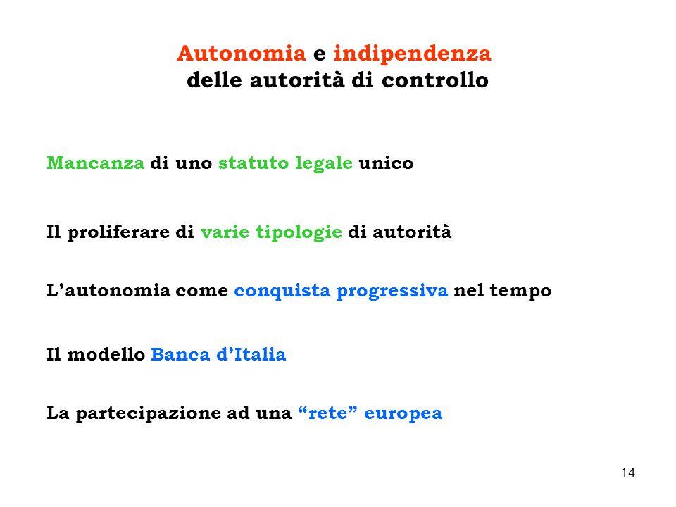 14 Autonomia e indipendenza delle autorità di controllo Mancanza di uno statuto legale unico Il proliferare di varie tipologie di autorità Lautonomia