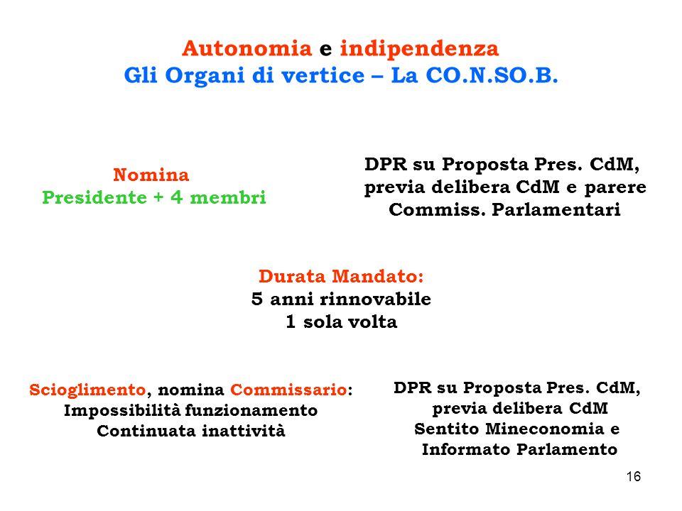 16 Autonomia e indipendenza Gli Organi di vertice – La CO.N.SO.B. Nomina Presidente + 4 membri DPR su Proposta Pres. CdM, previa delibera CdM e parere