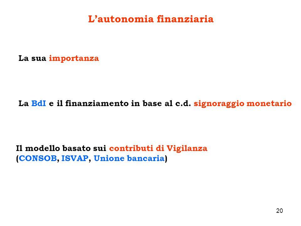 20 Lautonomia finanziaria La sua importanza La BdI e il finanziamento in base al c.d. signoraggio monetario Il modello basato sui contributi di Vigila