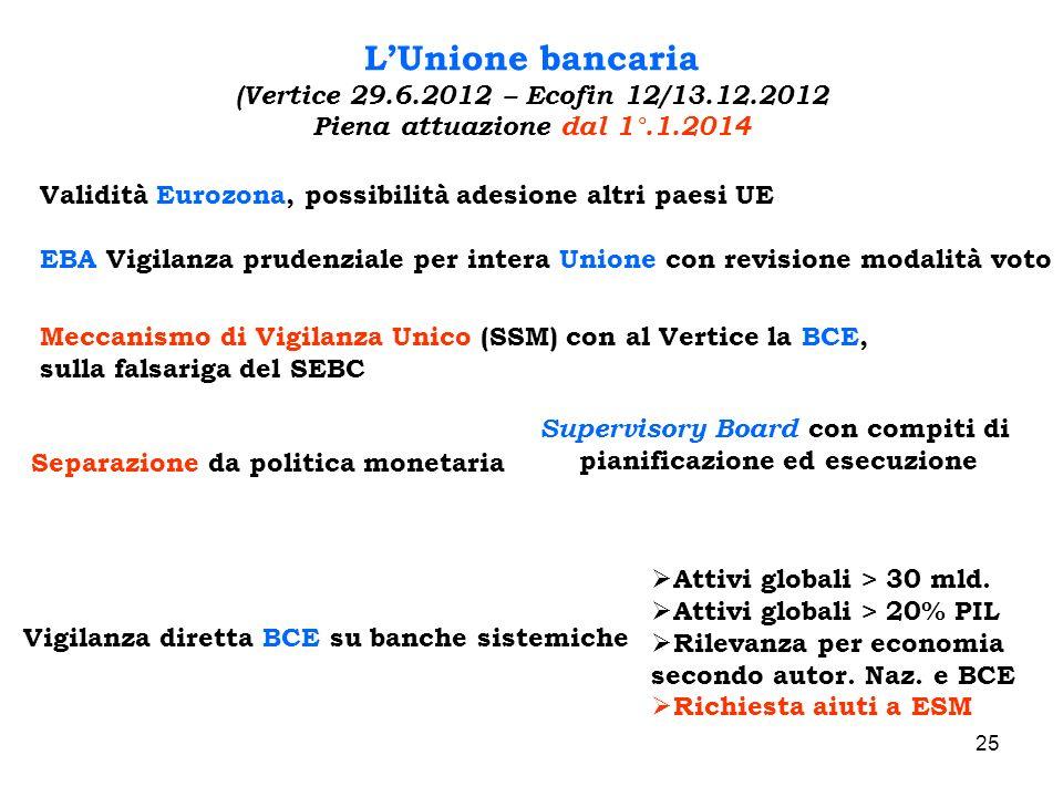 25 LUnione bancaria (Vertice 29.6.2012 – Ecofin 12/13.12.2012 Piena attuazione dal 1°.1.2014 Vigilanza diretta BCE su banche sistemiche Attivi globali