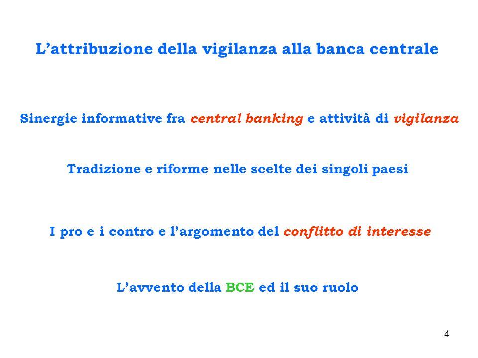 4 Lattribuzione della vigilanza alla banca centrale Sinergie informative fra central banking e attività di vigilanza Lavvento della BCE ed il suo ruol
