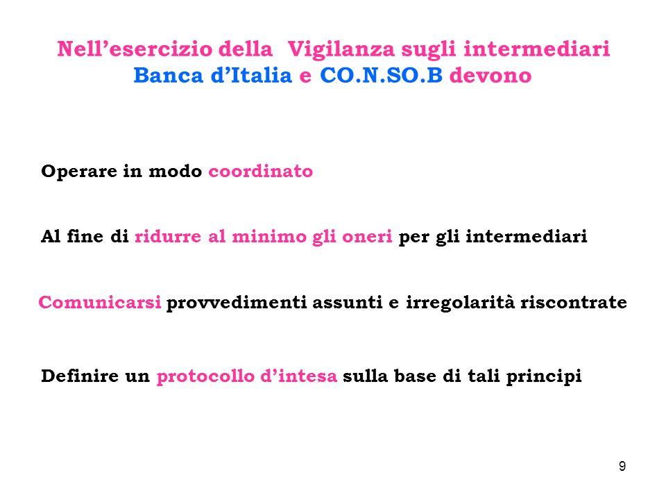 9 Nellesercizio della Vigilanza sugli intermediari Banca dItalia e CO.N.SO.B devono Operare in modo coordinato Al fine di ridurre al minimo gli oneri