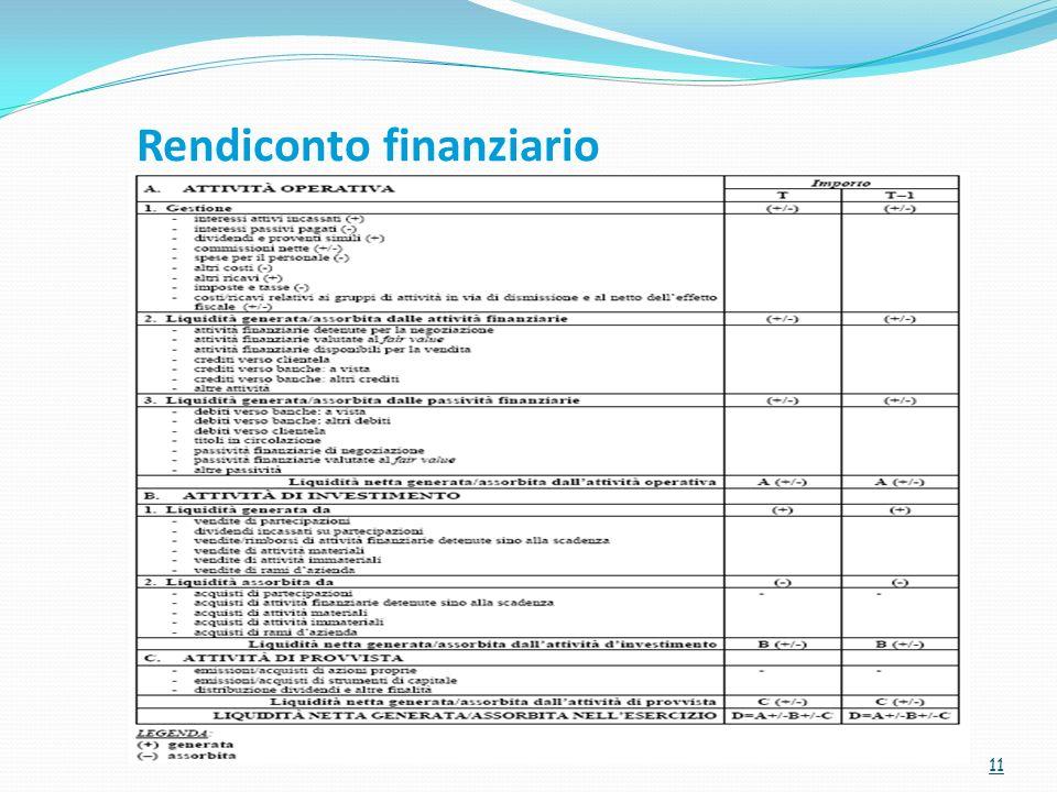 Rendiconto finanziario 11