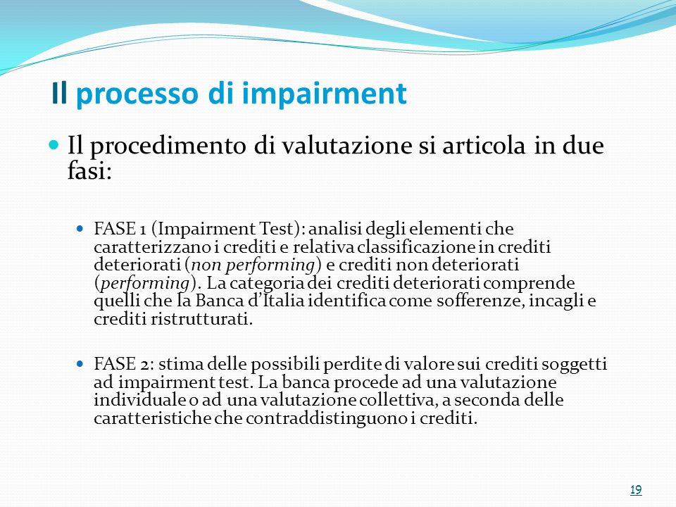 Il processo di impairment Il procedimento di valutazione si articola in due fasi: FASE 1 (Impairment Test): analisi degli elementi che caratterizzano i crediti e relativa classificazione in crediti deteriorati (non performing) e crediti non deteriorati (performing).