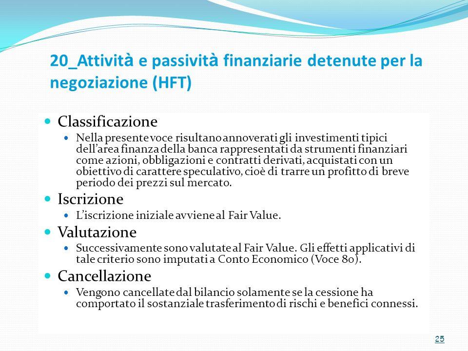 20_Attivit à e passivit à finanziarie detenute per la negoziazione (HFT) Classificazione Nella presente voce risultano annoverati gli investimenti tip