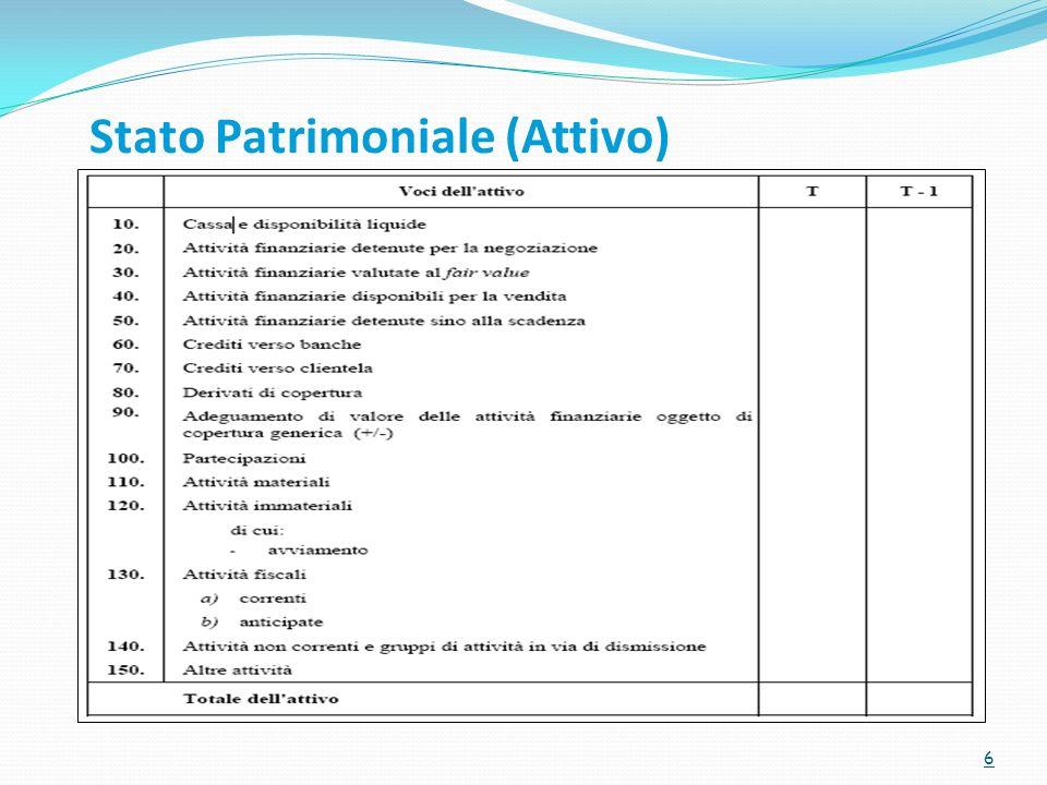 Stato Patrimoniale (Attivo) 6