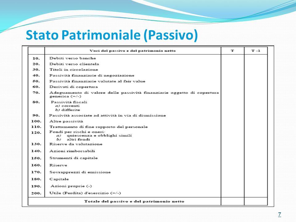 Stato Patrimoniale (Passivo) 7