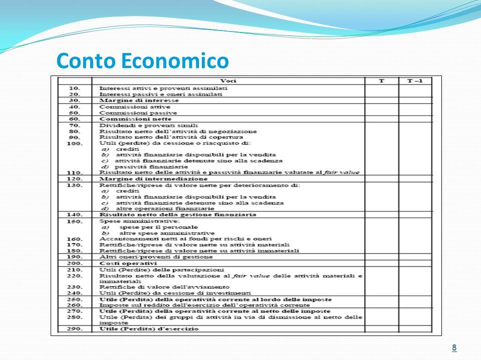 Conto Economico 8