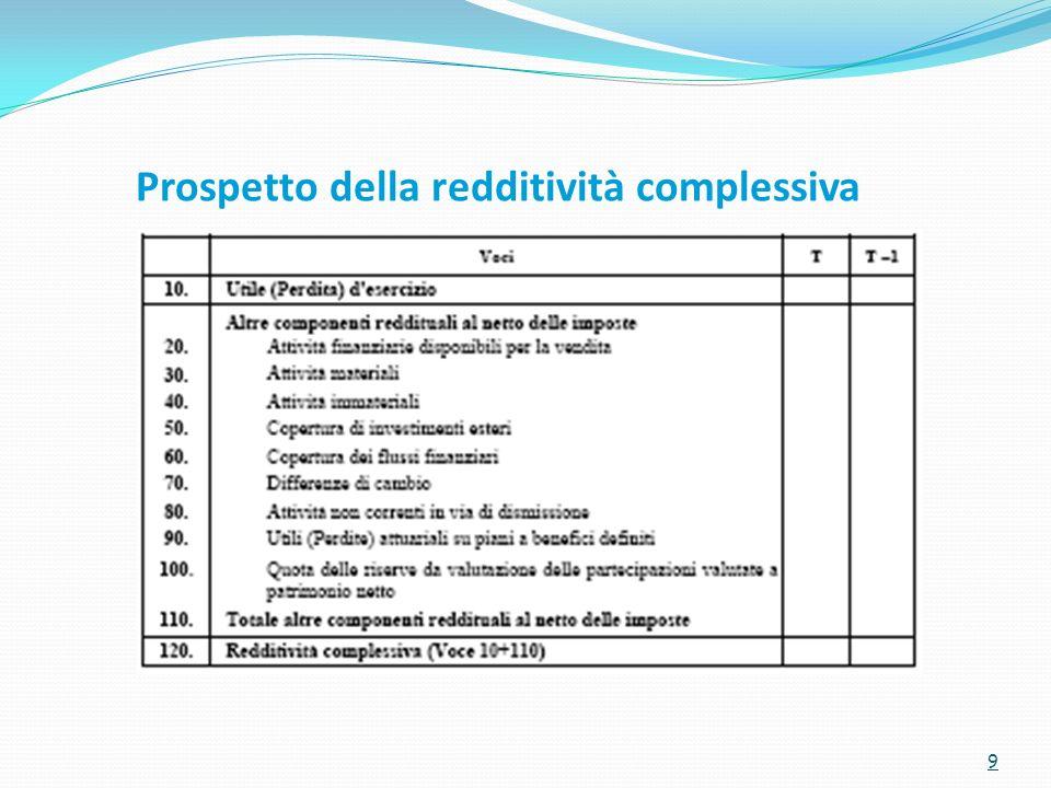 Prospetto della redditività complessiva 9