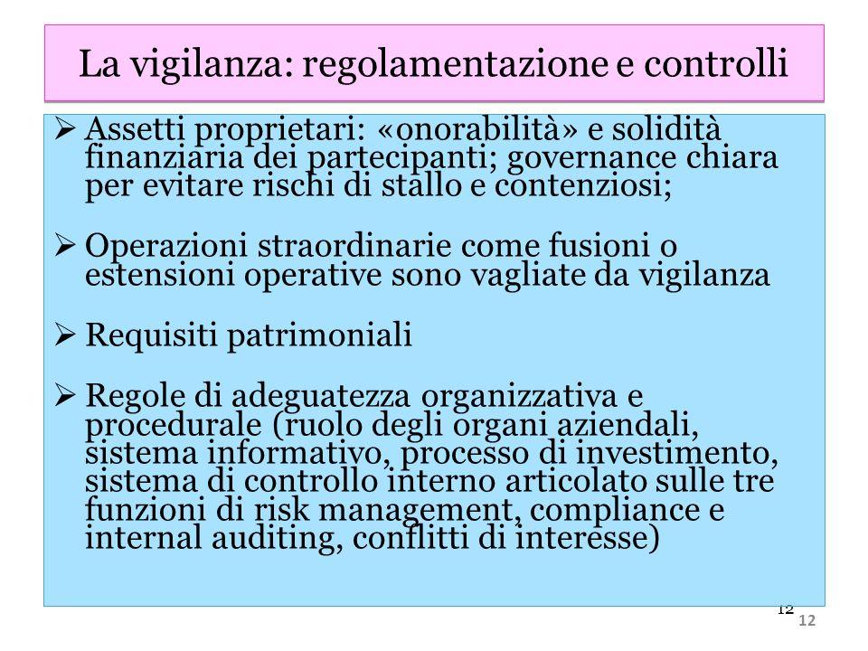 12 La vigilanza: regolamentazione e controlli Assetti proprietari: «onorabilità» e solidità finanziaria dei partecipanti; governance chiara per evitar