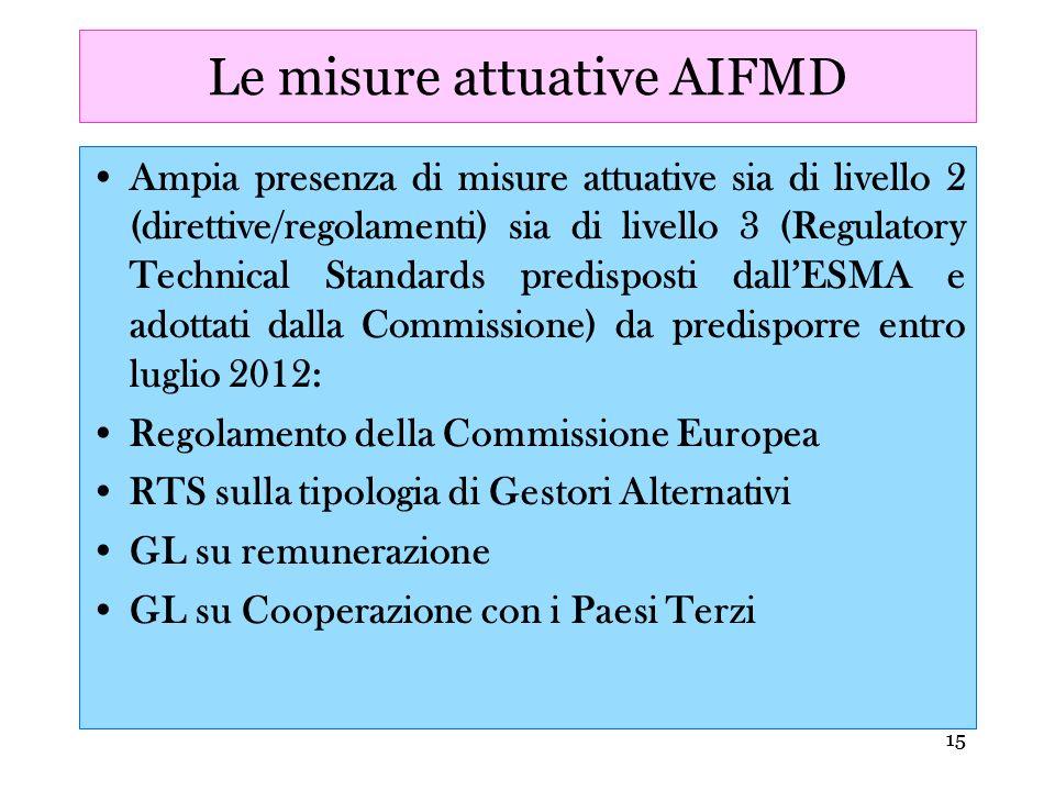 15 Le misure attuative AIFMD Ampia presenza di misure attuative sia di livello 2 (direttive/regolamenti) sia di livello 3 (Regulatory Technical Standa