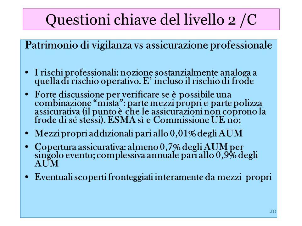 20 Questioni chiave del livello 2 /C Patrimonio di vigilanza vs assicurazione professionale I rischi professionali: nozione sostanzialmente analoga a