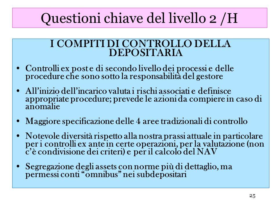 25 Questioni chiave del livello 2 /H I COMPITI DI CONTROLLO DELLA DEPOSITARIA Controlli ex post e di secondo livello dei processi e delle procedure ch