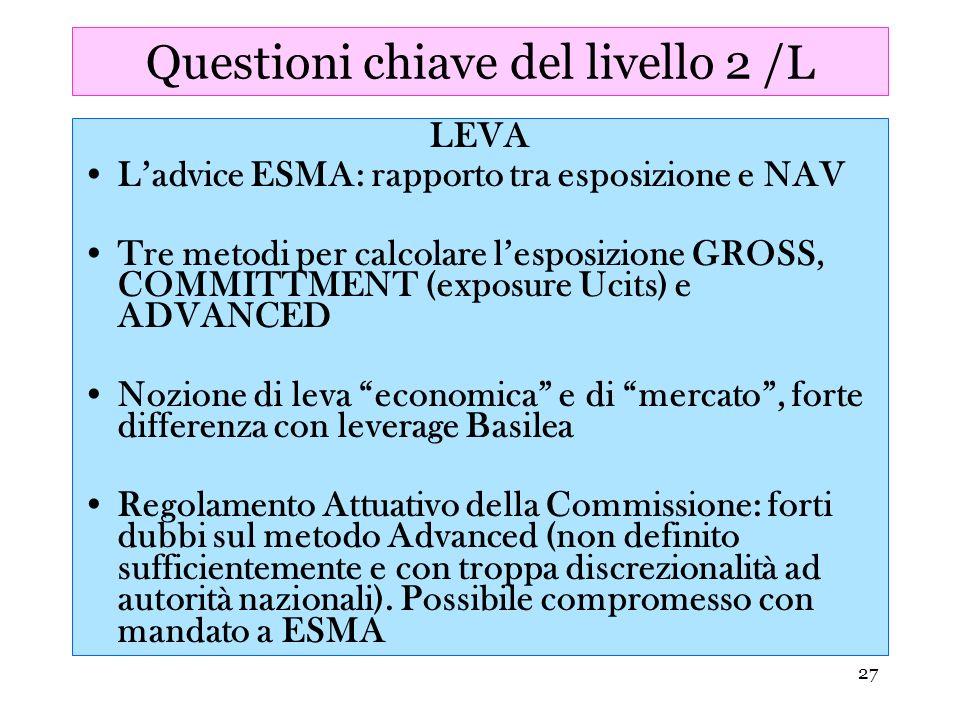 27 Questioni chiave del livello 2 /L LEVA Ladvice ESMA: rapporto tra esposizione e NAV Tre metodi per calcolare lesposizione GROSS, COMMITTMENT (expos