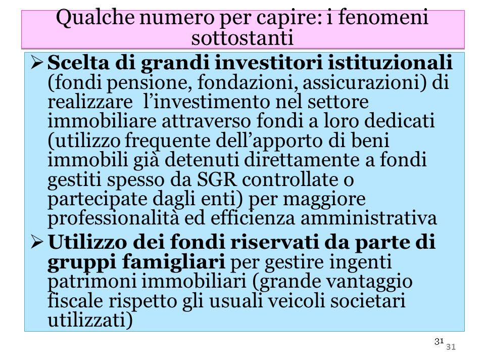 31 Qualche numero per capire: i fenomeni sottostanti Scelta di grandi investitori istituzionali (fondi pensione, fondazioni, assicurazioni) di realizz