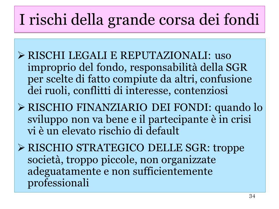 34 I rischi della grande corsa dei fondi RISCHI LEGALI E REPUTAZIONALI: uso improprio del fondo, responsabilità della SGR per scelte di fatto compiute
