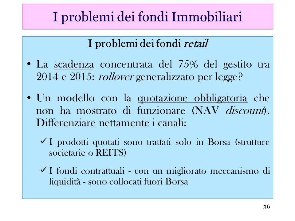 36 I problemi dei fondi retail La scadenza concentrata del 75% del gestito tra 2014 e 2015: rollover generalizzato per legge? Un modello con la quotaz