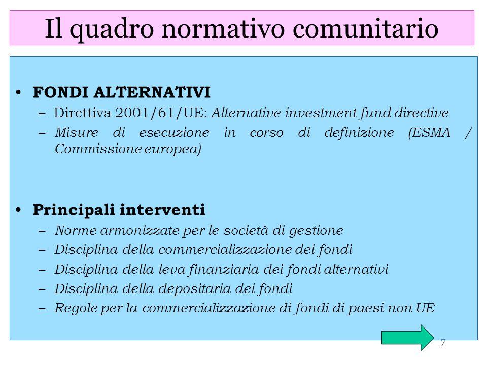 7 Il quadro normativo comunitario FONDI ALTERNATIVI –Direttiva 2001/61/UE: Alternative investment fund directive – Misure di esecuzione in corso di de