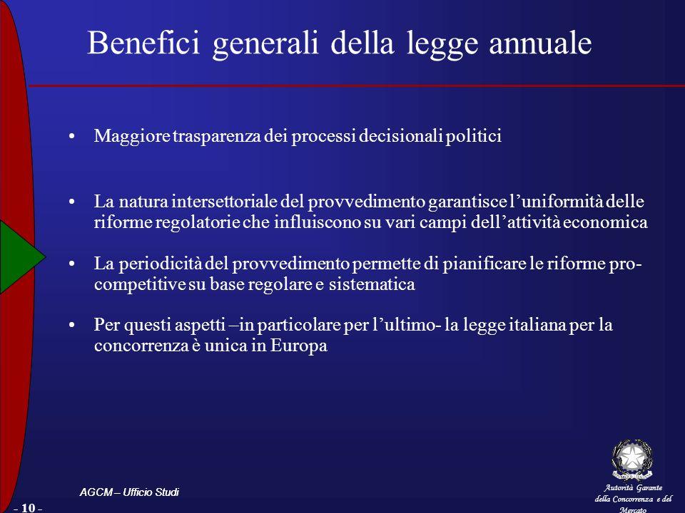 Autorità Garante della Concorrenza e del Mercato AGCM – Ufficio Studi - 10 - Benefici generali della legge annuale Maggiore trasparenza dei processi d
