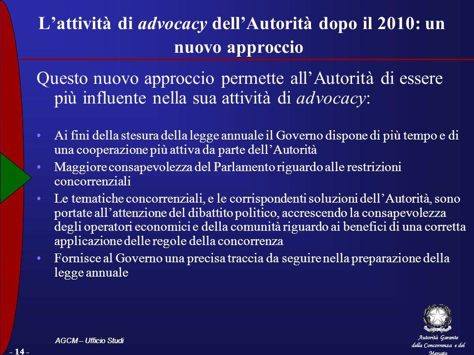 Autorità Garante della Concorrenza e del Mercato AGCM – Ufficio Studi - 14 - Lattività di advocacy dellAutorità dopo il 2010: un nuovo approccio Quest