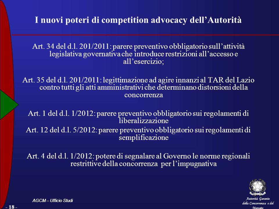 Autorità Garante della Concorrenza e del Mercato AGCM – Ufficio Studi - 18 - I nuovi poteri di competition advocacy dellAutorità Art. 34 del d.l. 201/