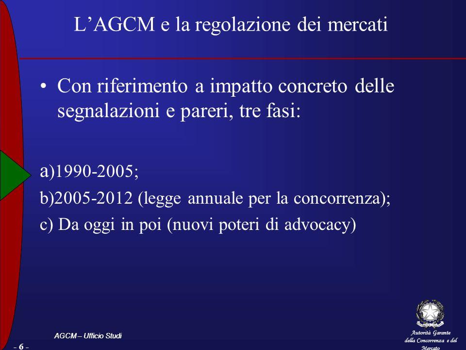 Autorità Garante della Concorrenza e del Mercato AGCM – Ufficio Studi LAGCM e la regolazione dei mercati Con riferimento a impatto concreto delle segnalazioni e pareri, tre fasi: a )1990-2005; b)2005-2012 (legge annuale per la concorrenza); c) Da oggi in poi (nuovi poteri di advocacy) - 6 -