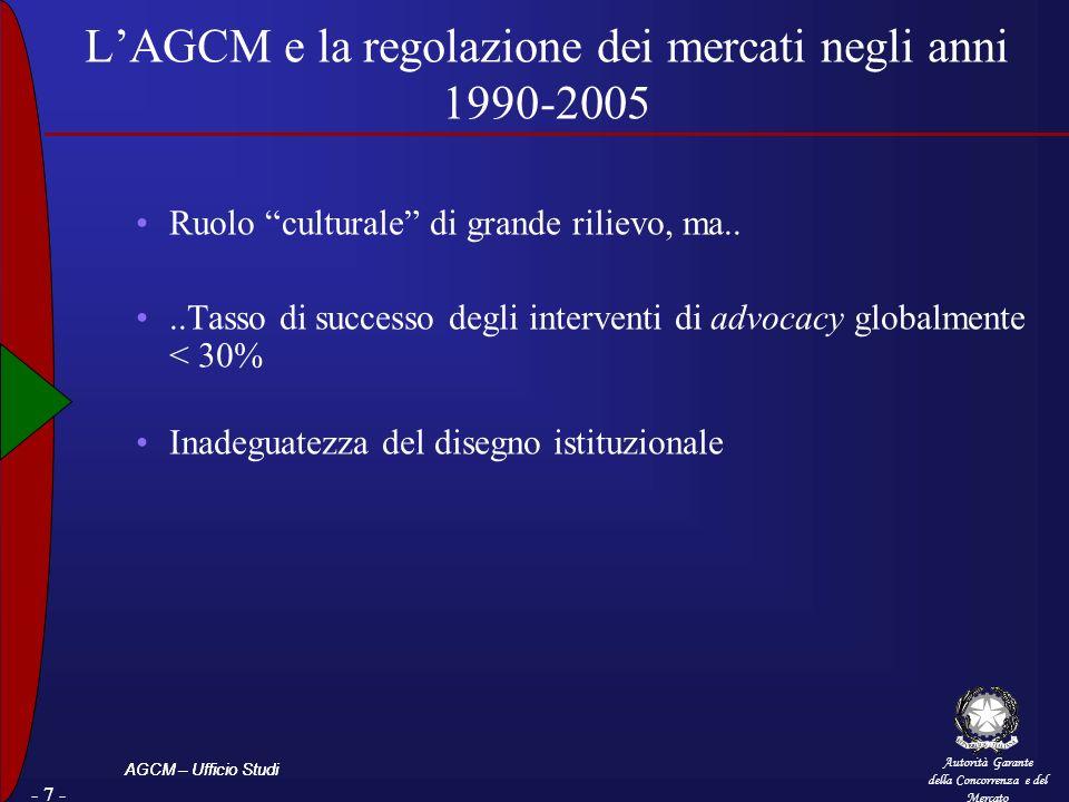 Autorità Garante della Concorrenza e del Mercato AGCM – Ufficio Studi - 7 - LAGCM e la regolazione dei mercati negli anni 1990-2005 Ruolo culturale di