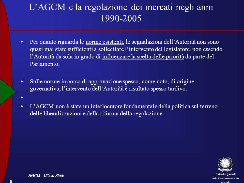 Autorità Garante della Concorrenza e del Mercato AGCM – Ufficio Studi - 9 - LAGCM e la regolazione dei mercati negli anni 2005-2012 A)La legge annuale per il mercato e la concorrenza ( A)La legge annuale per il mercato e la concorrenza (art.