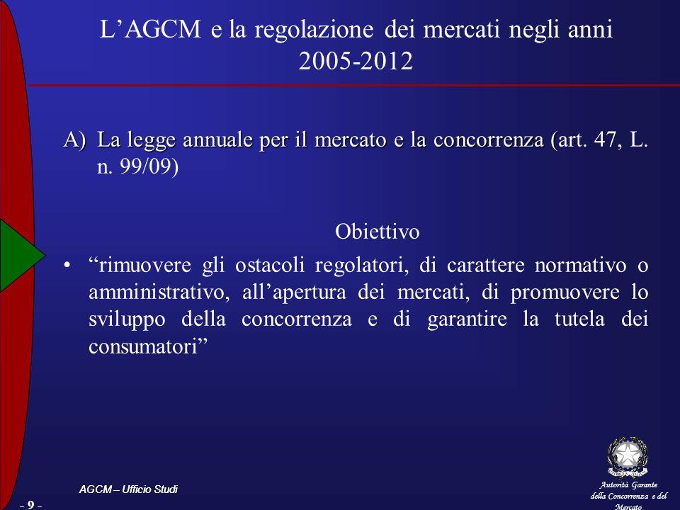 Autorità Garante della Concorrenza e del Mercato AGCM – Ufficio Studi - 9 - LAGCM e la regolazione dei mercati negli anni 2005-2012 A)La legge annuale