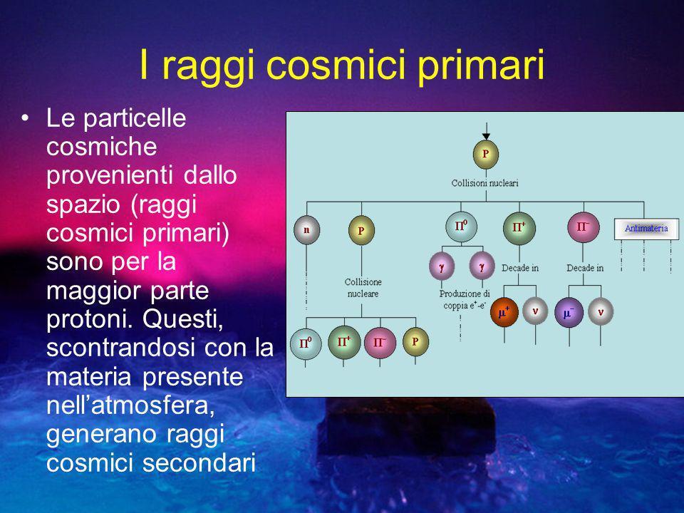 I raggi cosmici secondari I raggi cosmici secondari sono per la maggior parte costituiti da muoni ( ) che raggiungono e oltrepassano la crosta terrestre.