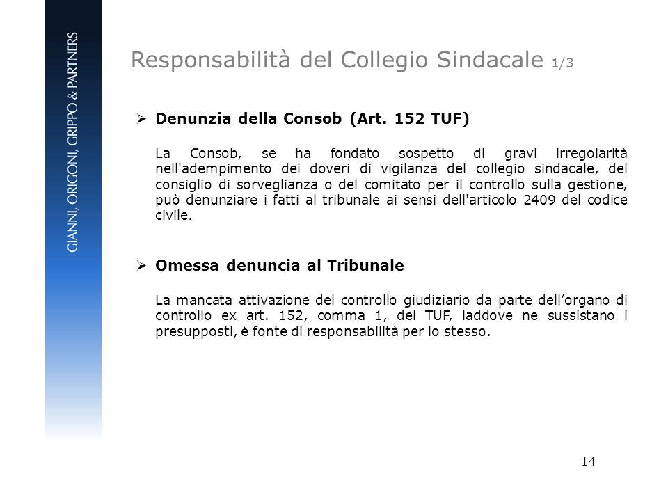 14 Denunzia della Consob (Art. 152 TUF) La Consob, se ha fondato sospetto di gravi irregolarità nell'adempimento dei doveri di vigilanza del collegio