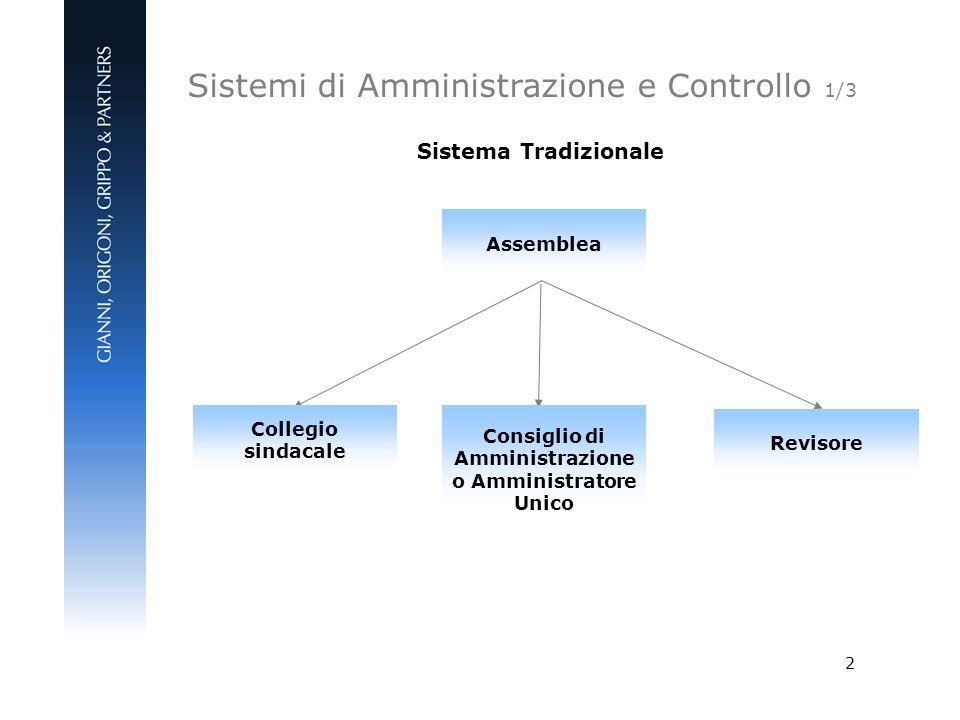 2 Sistema Tradizionale Sistemi di Amministrazione e Controllo 1/3 Assemblea Collegio sindacale Consiglio di Amministrazione o Amministratore Unico Rev