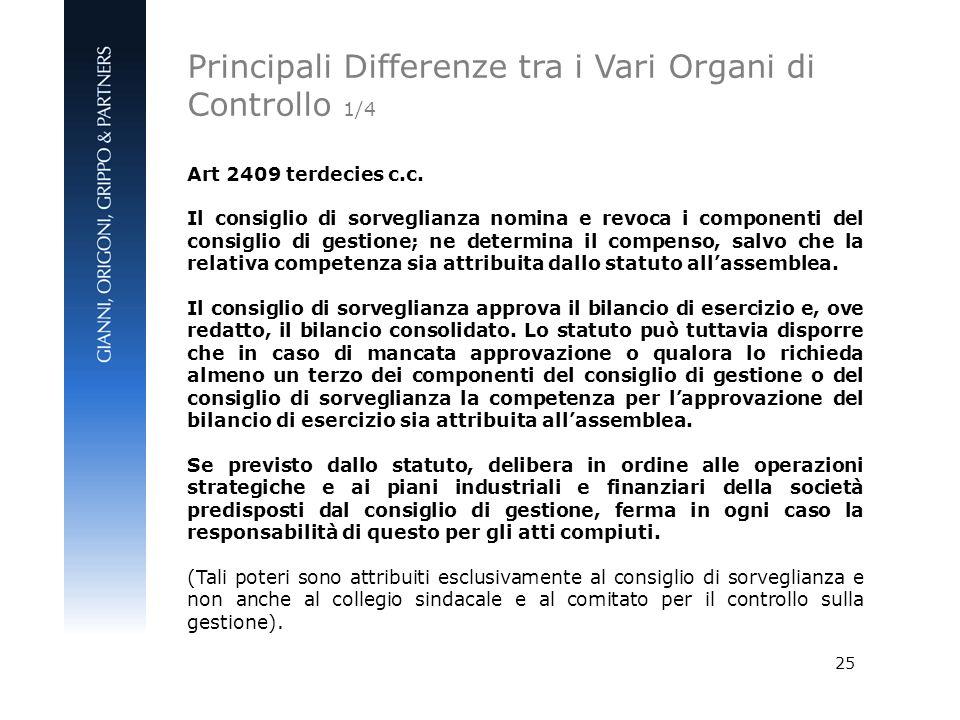 25 Art 2409 terdecies c.c. Il consiglio di sorveglianza nomina e revoca i componenti del consiglio di gestione; ne determina il compenso, salvo che la