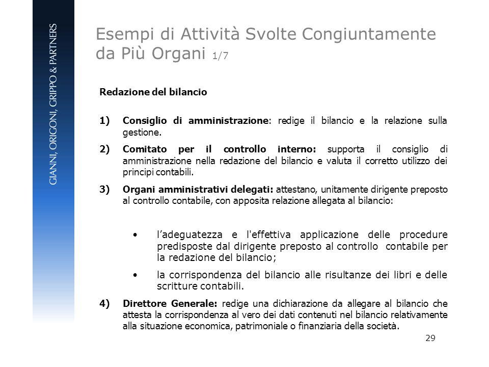 29 Redazione del bilancio 1)Consiglio di amministrazione: redige il bilancio e la relazione sulla gestione. 2)Comitato per il controllo interno: suppo