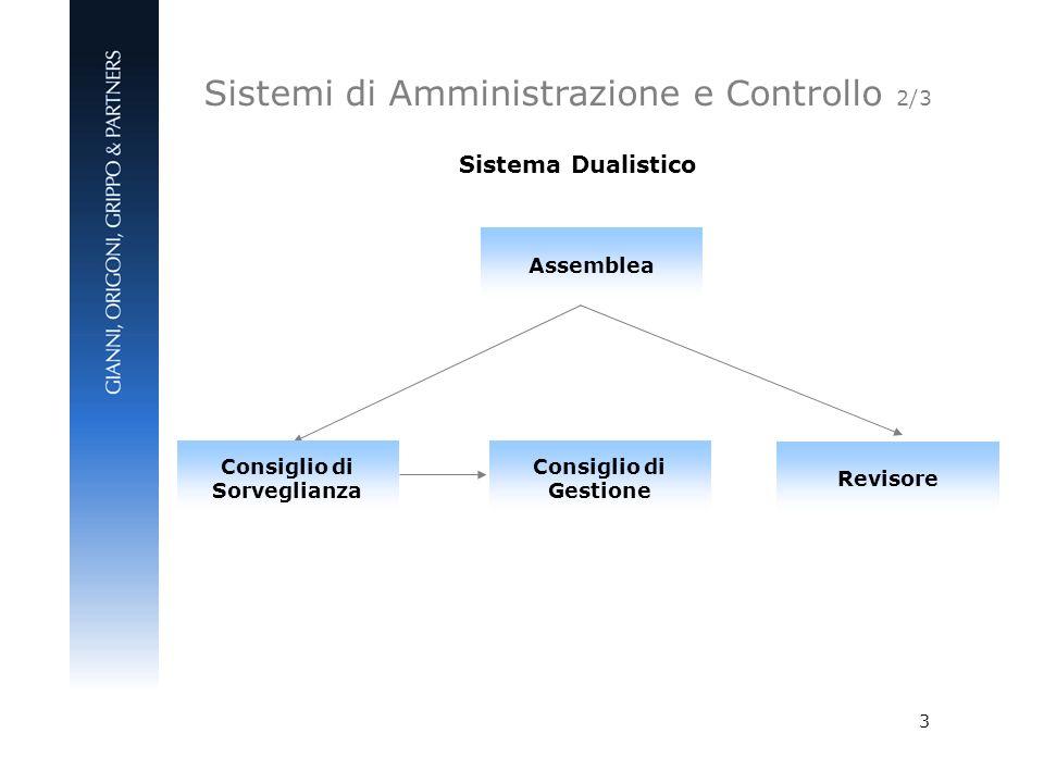 3 Sistema Dualistico Sistemi di Amministrazione e Controllo 2/3 Assemblea Revisore Consiglio di Sorveglianza Consiglio di Gestione