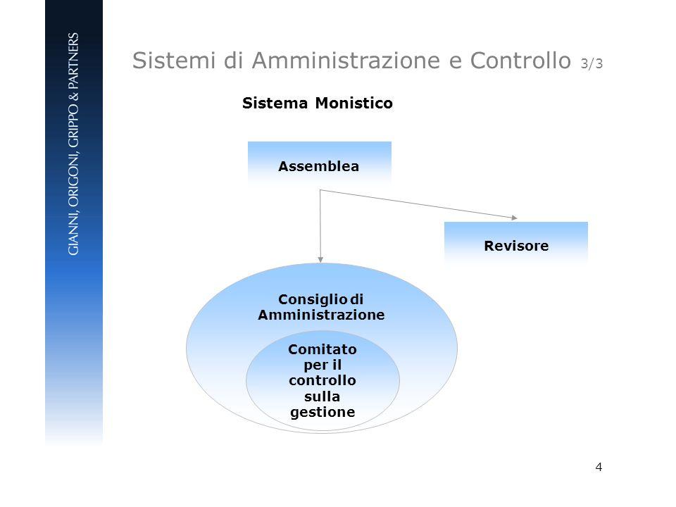 4 Sistema Monistico Consiglio di Amministrazione Comitato per il controllo sulla gestione Sistemi di Amministrazione e Controllo 3/3 Assemblea Revisor