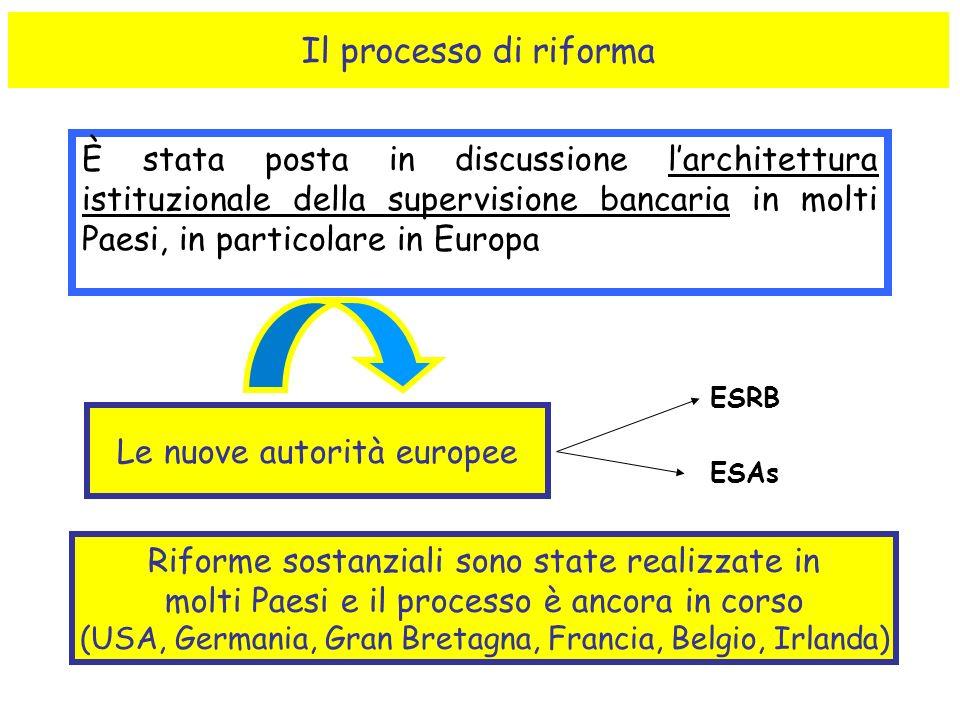 È stata posta in discussione larchitettura istituzionale della supervisione bancaria in molti Paesi, in particolare in Europa Il processo di riforma Le nuove autorità europee Riforme sostanziali sono state realizzate in molti Paesi e il processo è ancora in corso (USA, Germania, Gran Bretagna, Francia, Belgio, Irlanda) ESRB ESAs