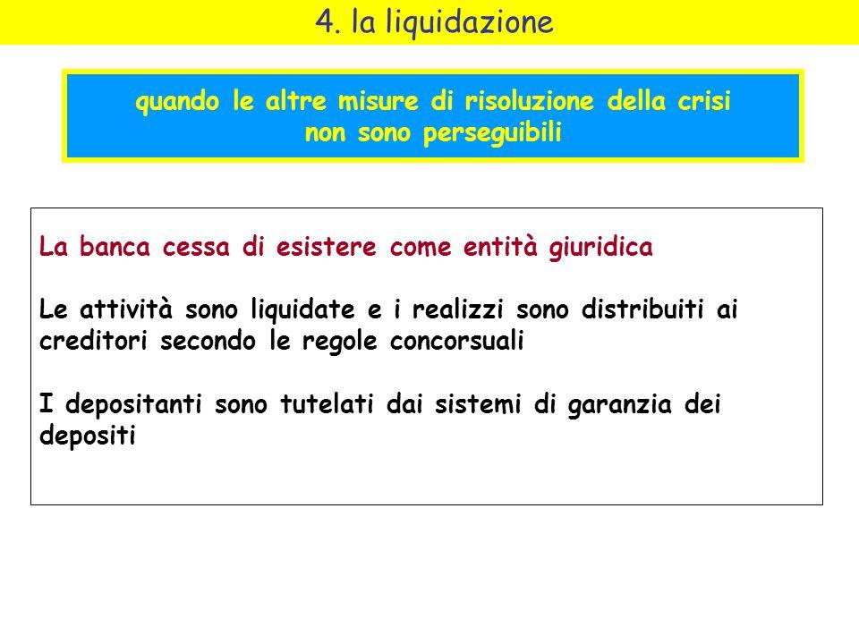4. la liquidazione quando le altre misure di risoluzione della crisi non sono perseguibili La banca cessa di esistere come entità giuridica Le attivit