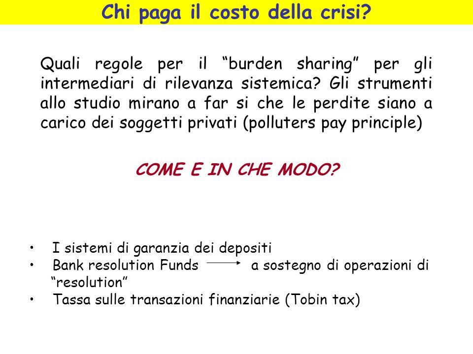 Quali regole per il burden sharing per gli intermediari di rilevanza sistemica.