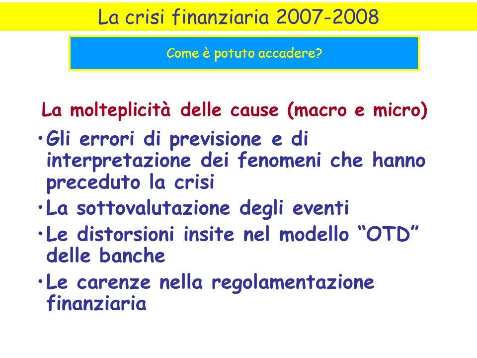 Gli errori di previsione e di interpretazione dei fenomeni che hanno preceduto la crisi La sottovalutazione degli eventi Le distorsioni insite nel modello OTD delle banche Le carenze nella regolamentazione finanziaria La crisi finanziaria 2007-2008 Come è potuto accadere.