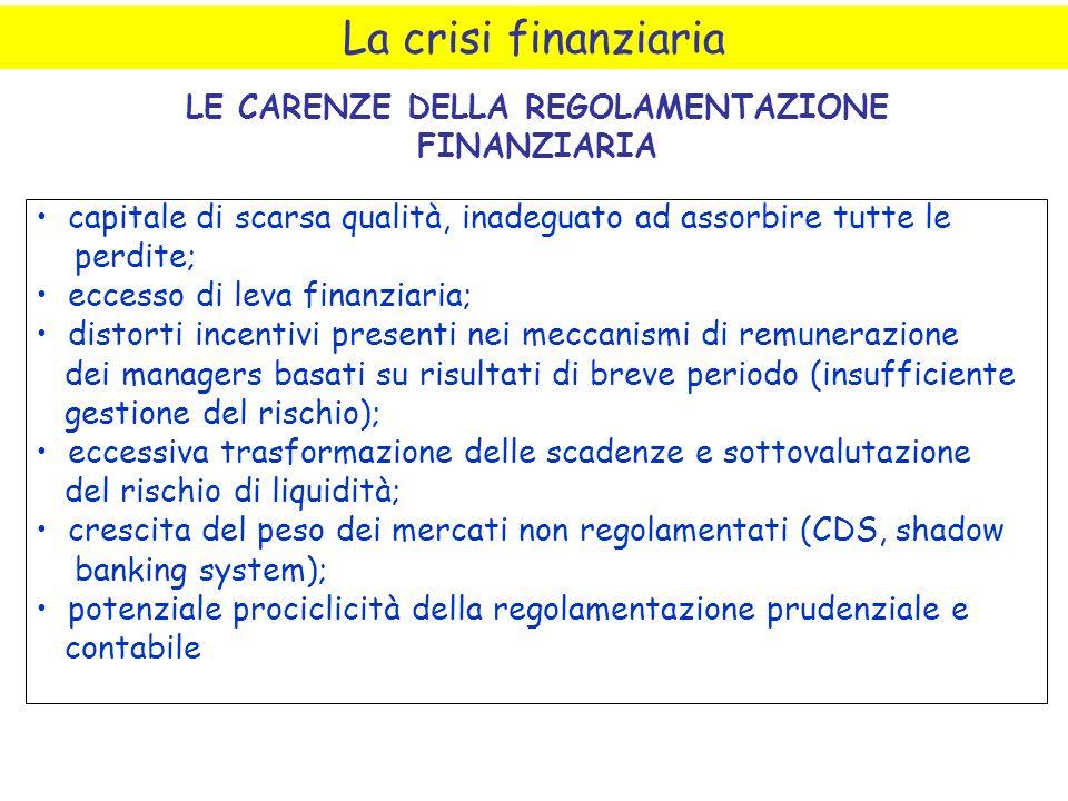 LE CARENZE DELLA REGOLAMENTAZIONE FINANZIARIA La crisi finanziaria capitale di scarsa qualità, inadeguato ad assorbire tutte le perdite; eccesso di leva finanziaria; distorti incentivi presenti nei meccanismi di remunerazione dei managers basati su risultati di breve periodo (insufficiente gestione del rischio); eccessiva trasformazione delle scadenze e sottovalutazione del rischio di liquidità; crescita del peso dei mercati non regolamentati (CDS, shadow banking system); potenziale prociclicità della regolamentazione prudenziale e contabile