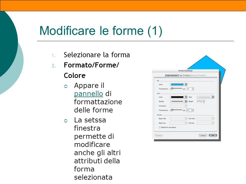 Formato/Forme (3)