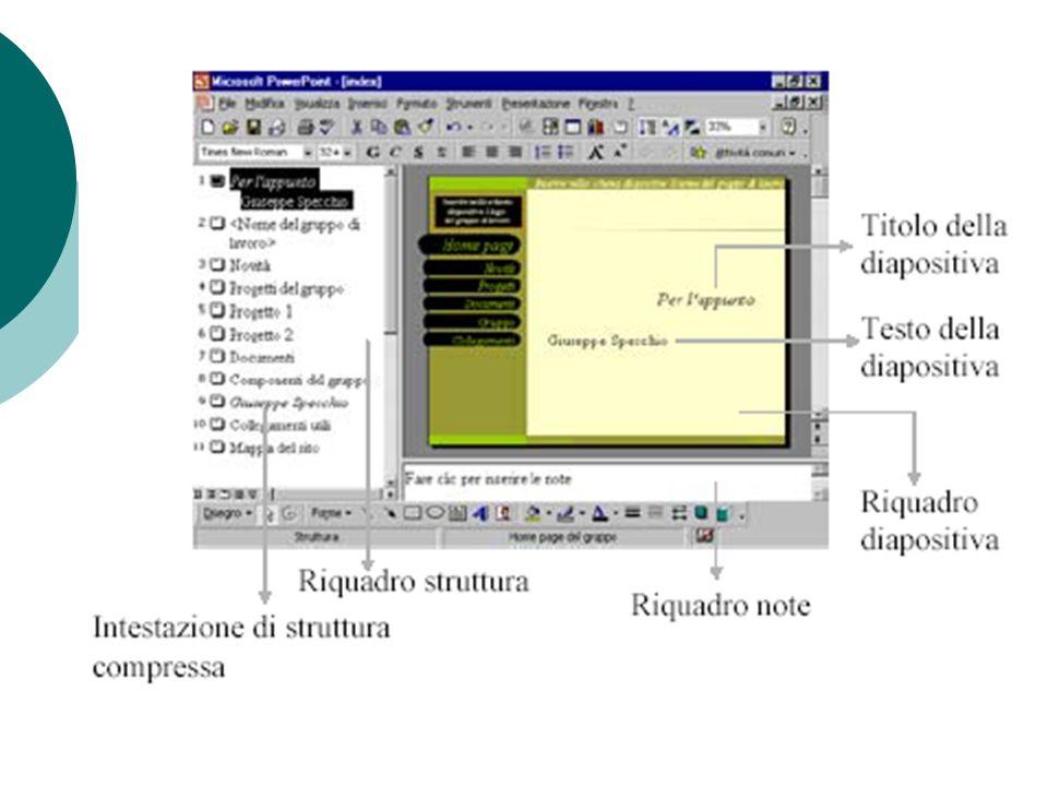 Linterfaccia di PowerPoint Quando create un presentazione PowerPoint 2000 visualizza una finestra di lavoro suddivisa in tre riquadri. Il riquadro str