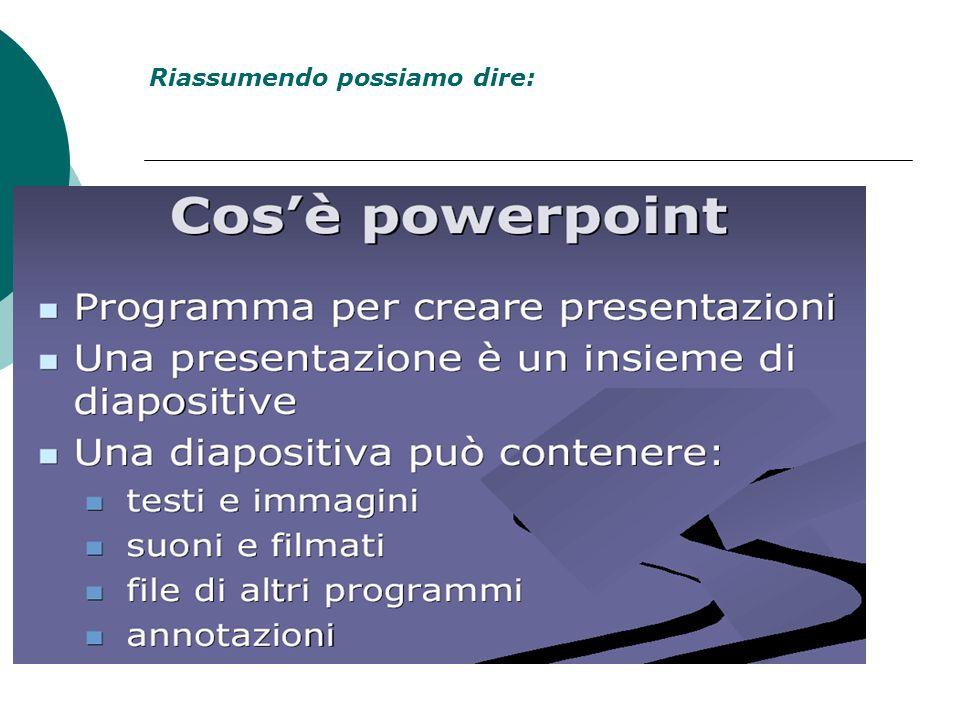 Il programma più diffuso per la creazione di presentazioni è Microsoft PowerPoint, anchesso fa parte del pacchetto Office 2000. PowerPoint è dotato di